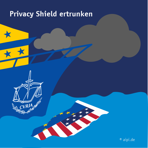 Privacy-Shield ertrunken: Transatlantische EU-US-Datenübertragung per Privacy-Shield illegal